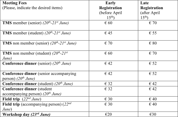 Foram Nanno 2016 price list